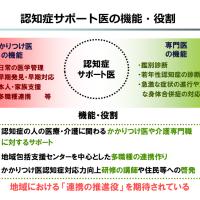 supportyakuwari_0